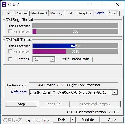 CPU User Benchmarking